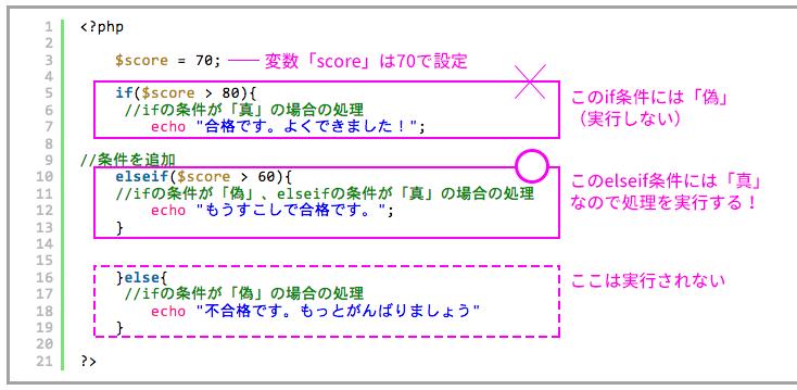 if条件分岐_02